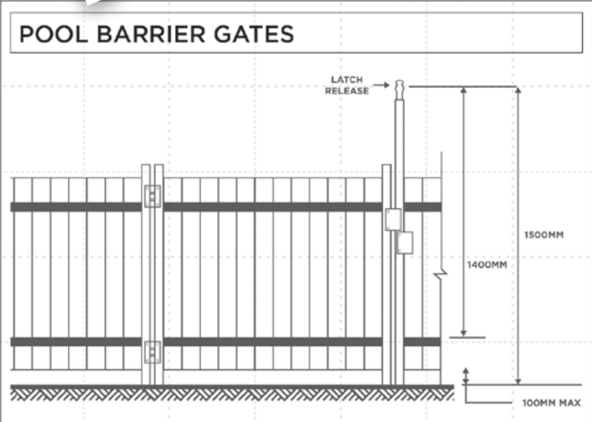 pool-barrier-gates.png